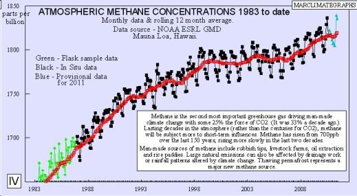 https://realinfos.files.wordpress.com/2011/12/methane3.jpg?w=300